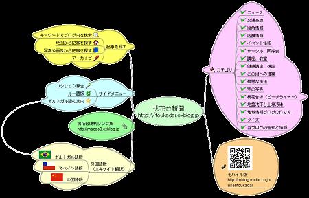 桃花台新聞のサイトマップ