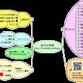 Photos: 桃花台新聞のサイトマップ