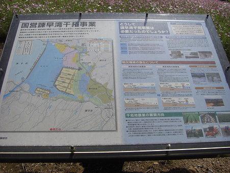 諫早湾干拓事業の説明